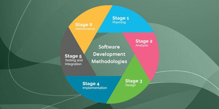 Top 12 Software Development Methodologies Its Advantages Disadvantages Custom Software Development Enterprise Mobile Apps