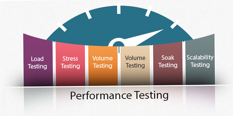 Software Performance Testing ensures the success of a Software Application
