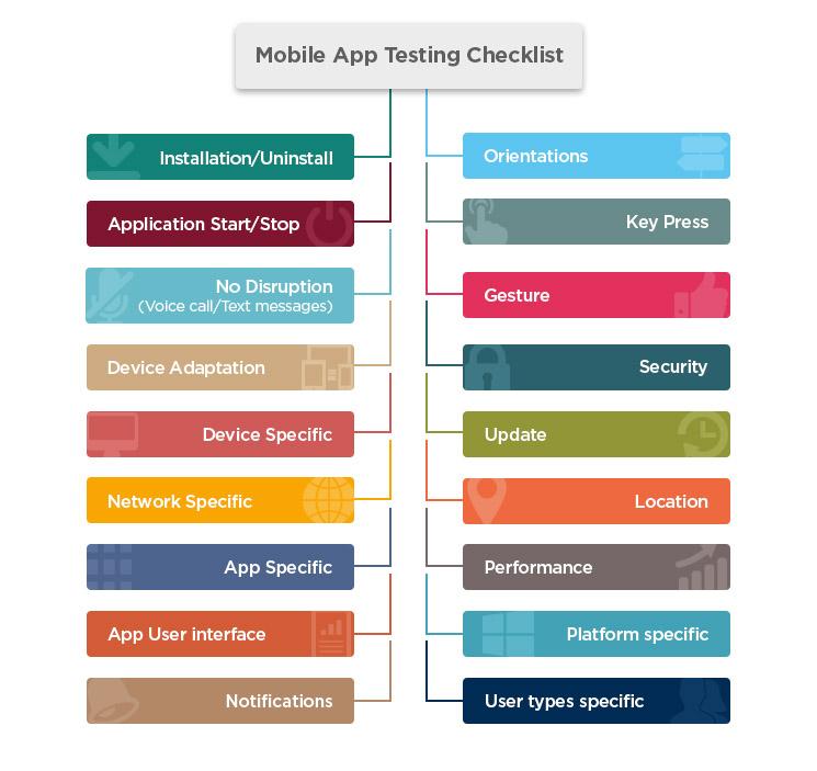 Mobile App Test