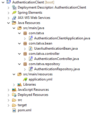Microservices Implementation in Java | TatvaSoft
