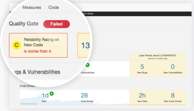 SonarQube analysis