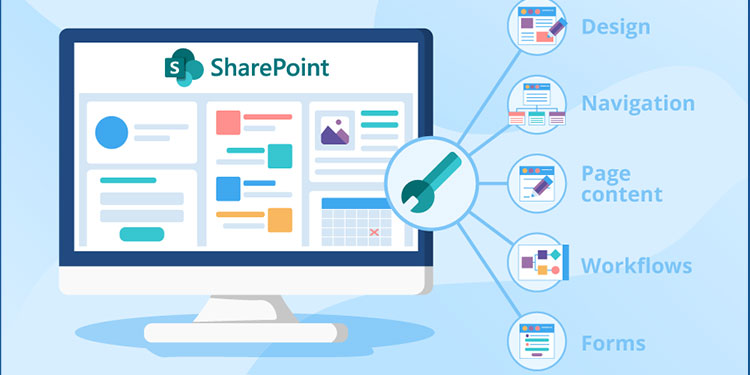 Introduction to SharePoint Site Design and Site Script