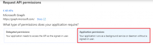 Application Permissions for Group