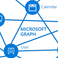 Microsoft Graph Featured Image