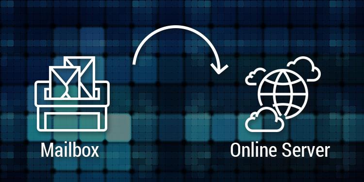 Exchange Server to Exchange Online (Office 365) migration