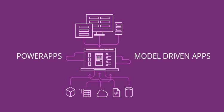 PowerApps Model Driven Apps