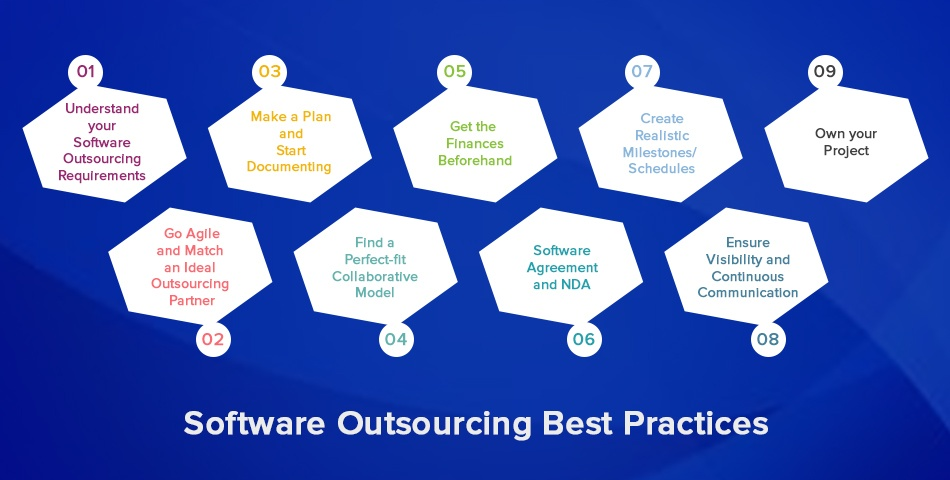Software-Outsourcing-Best-Practices-Infographics