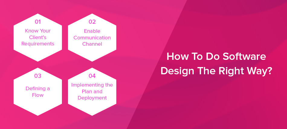 How to do Software Designing the Right Way?