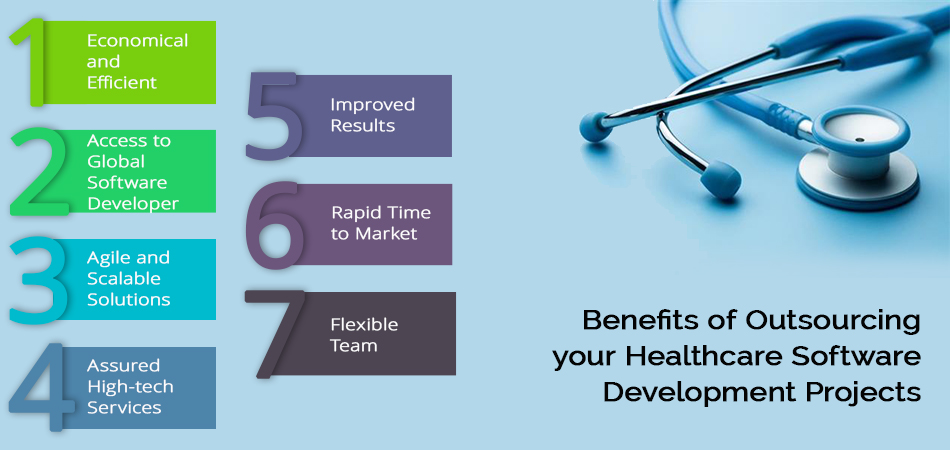 Benefits of Outsourcing your Healthcare Software Development Projects