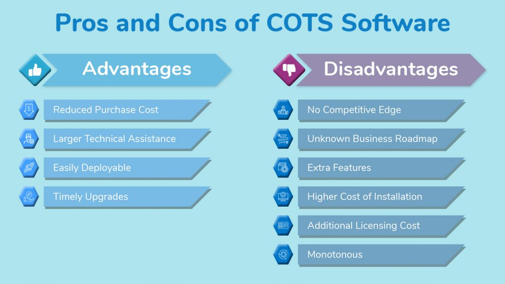 Pros and Cons of COTS Software advantage-disadvantage